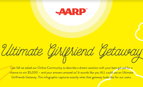 AARP Ultimate Girlfriend Getaway