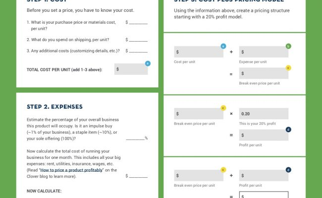 we produce monthly worksheet infographics to help clover pos merchants run their businesses more effectively