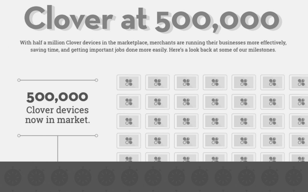 Clover Infographic: Clover at 500,000